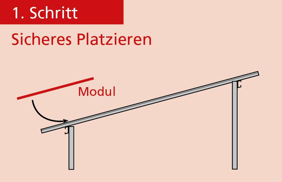 Platzieren des PV-Moduls